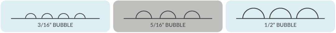 bubble sizes