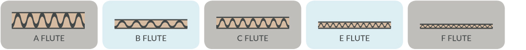 corrugate flute sizes
